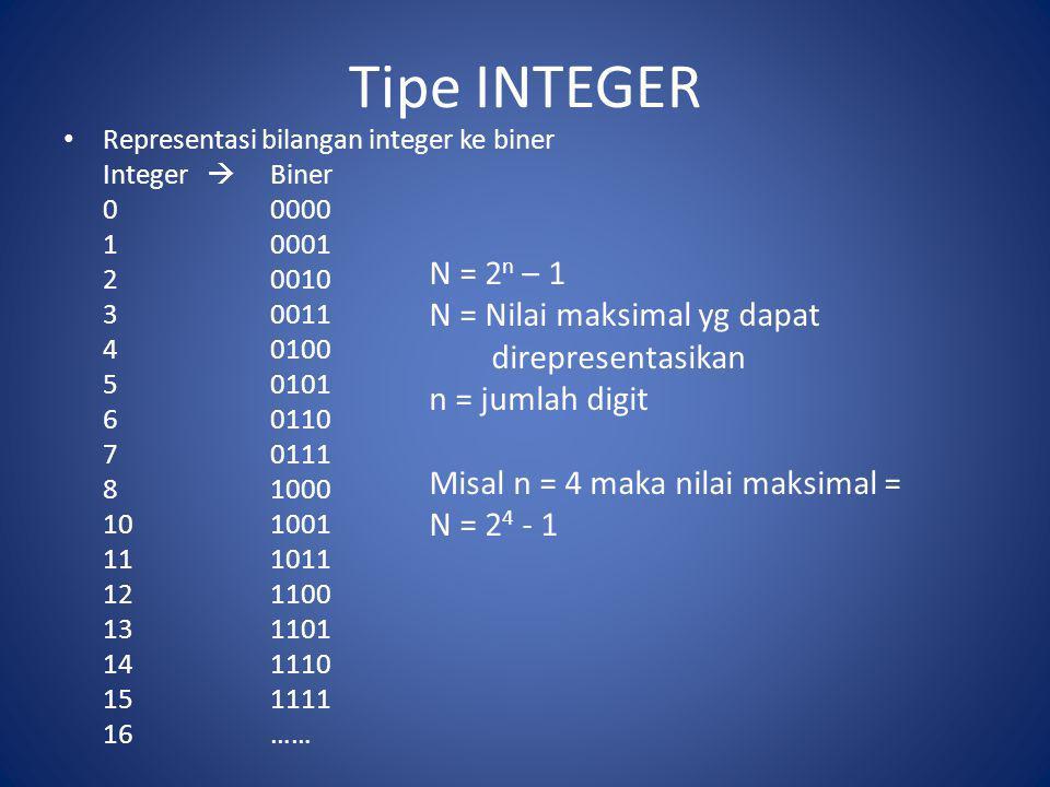 Tipe INTEGER Representasi bilangan integer ke biner Integer  Biner 00000 10001 20010 30011 40100 50101 60110 70111 81000 101001 111011 121100 131101