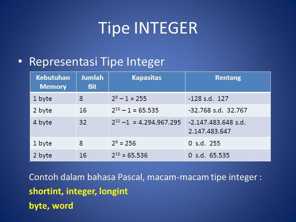 Tipe INTEGER Representasi Tipe Integer Contoh dalam bahasa Pascal, macam-macam tipe integer : shortint, integer, longint byte, word Kebutuhan Memory J