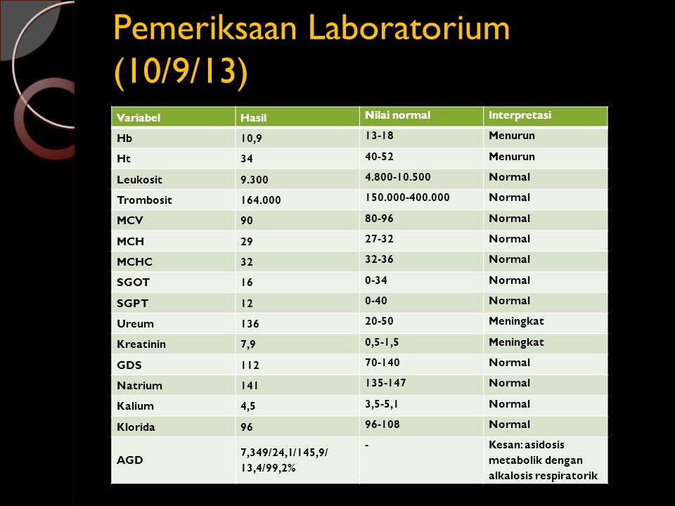 Pemeriksaan Laboratorium (10/9/13) VariabelHasil Nilai normalInterpretasi Hb10,9 13-18Menurun Ht34 40-52Menurun Leukosit9.300 4.800-10.500Normal Tromb
