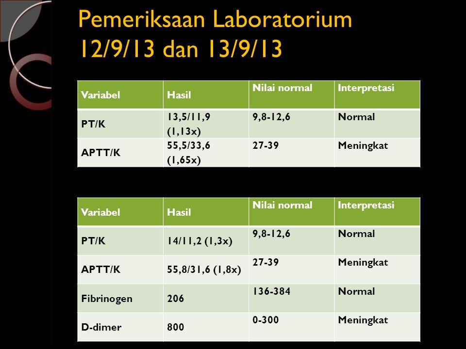 Pemeriksaan Laboratorium 12/9/13 dan 13/9/13 VariabelHasil Nilai normalInterpretasi PT/K 13,5/11,9 (1,13x) 9,8-12,6Normal APTT/K 55,5/33,6 (1,65x) 27-