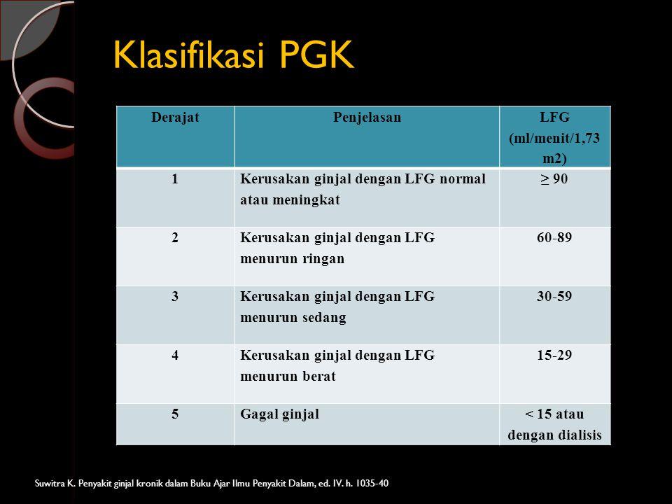 Klasifikasi PGK DerajatPenjelasan LFG (ml/menit/1,73 m2) 1 Kerusakan ginjal dengan LFG normal atau meningkat ≥ 90 2 Kerusakan ginjal dengan LFG menuru