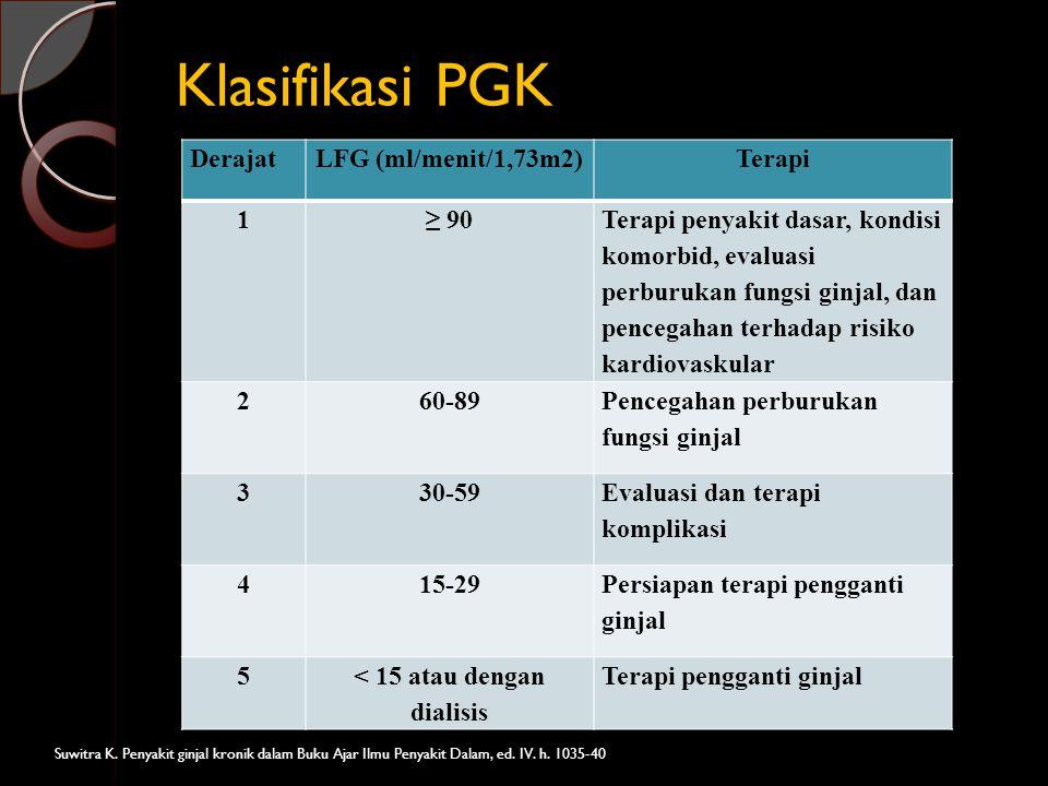 Klasifikasi PGK DerajatLFG (ml/menit/1,73m2)Terapi 1≥ 90 Terapi penyakit dasar, kondisi komorbid, evaluasi perburukan fungsi ginjal, dan pencegahan te