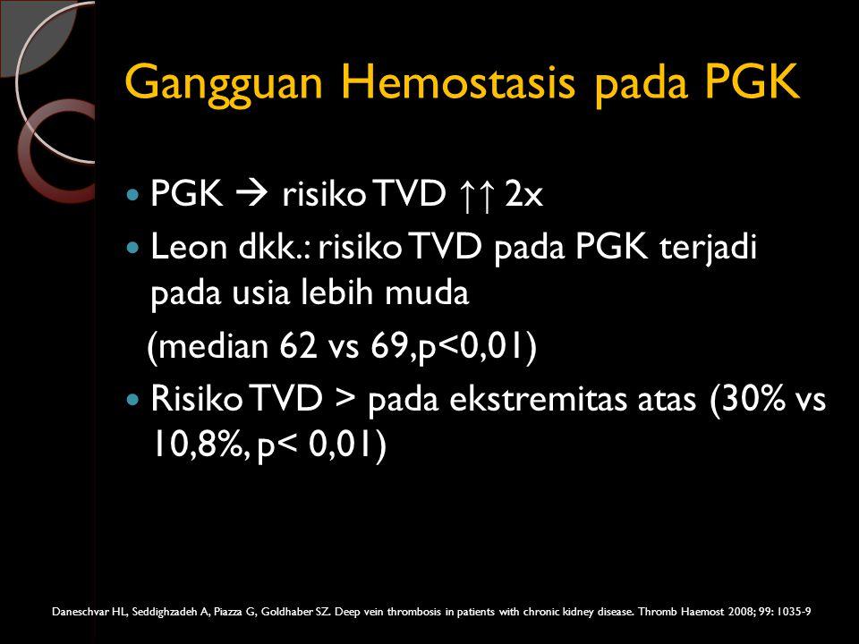 Gangguan Hemostasis pada PGK PGK  risiko TVD ↑↑ 2x Leon dkk.: risiko TVD pada PGK terjadi pada usia lebih muda (median 62 vs 69,p<0,01) Risiko TVD >