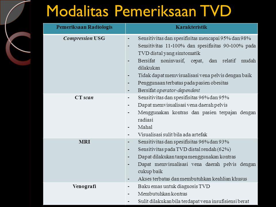 Modalitas Pemeriksaan TVD Pemeriksaan RadiologisKarakteristik Compression USG -Sensitivitas dan spesifisitas mencapai 95% dan 98% -Sensitivitas 11-100
