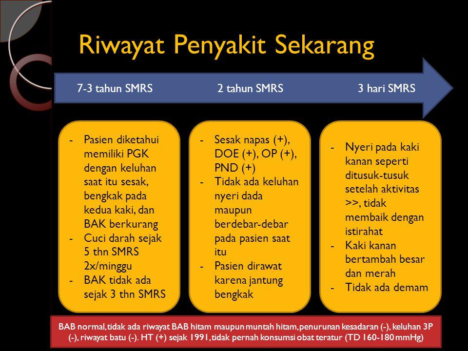 Riwayat Penyakit Sekarang 7-3 tahun SMRS2 tahun SMRS3 hari SMRS -Pasien diketahui memiliki PGK dengan keluhan saat itu sesak, bengkak pada kedua kaki,