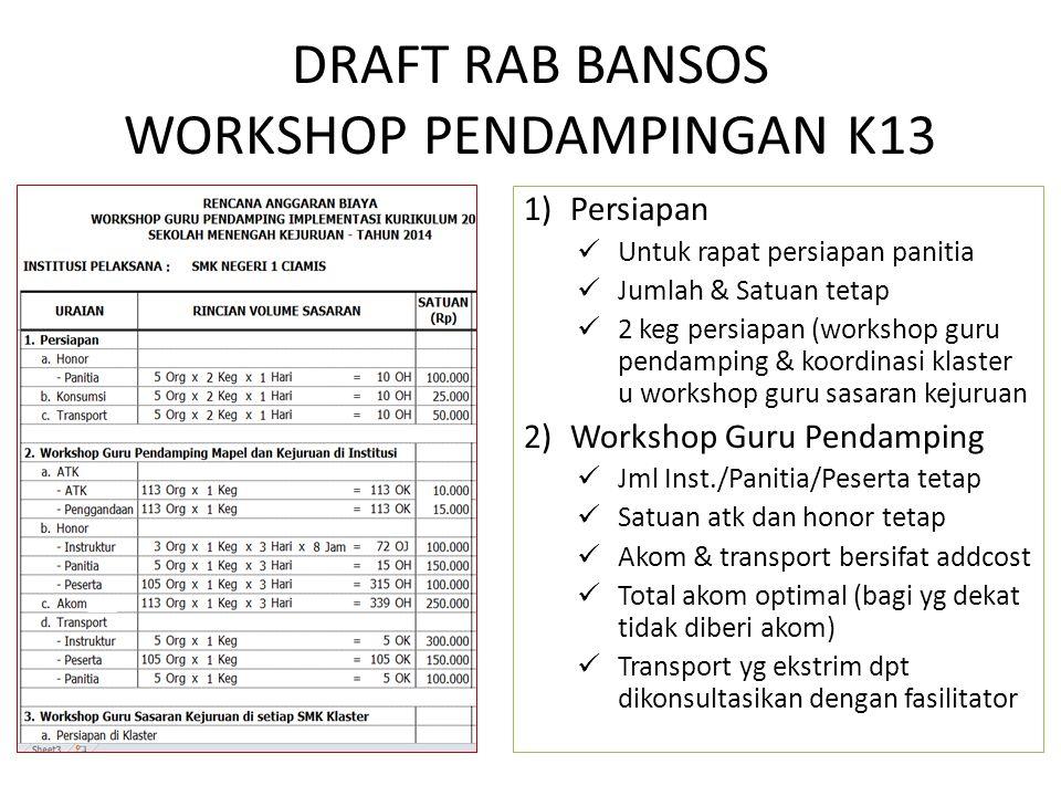 DRAFT RAB BANSOS WORKSHOP PENDAMPINGAN K13 3)Workshop Guru Ssrn.