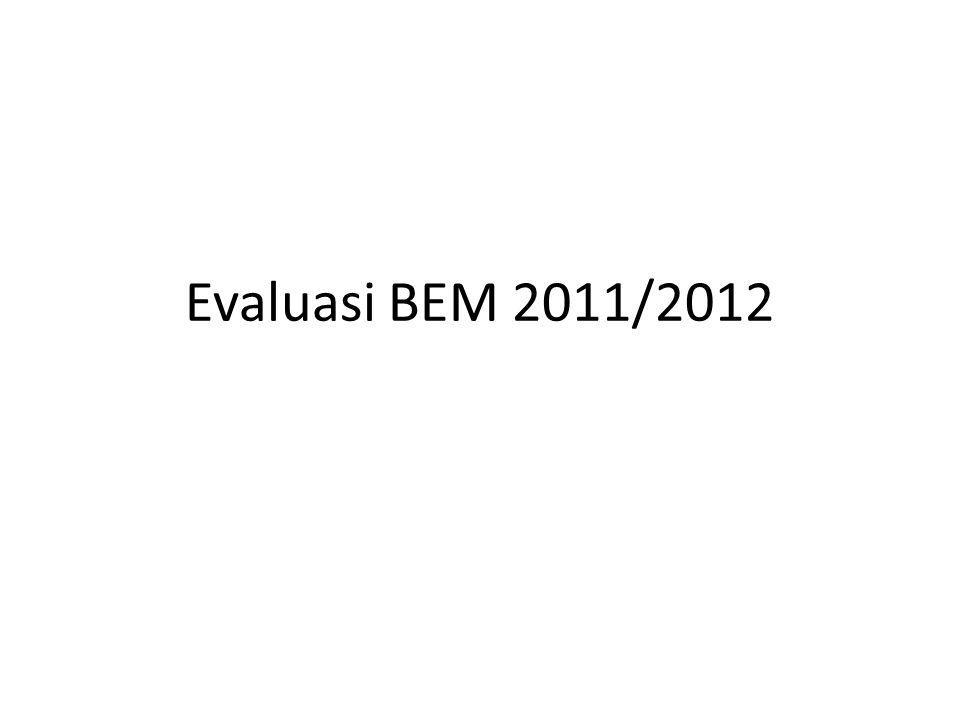Evaluasi BEM 2011/2012
