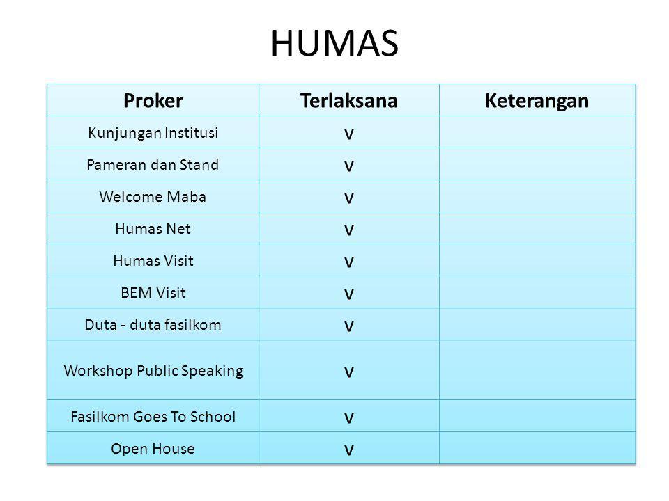 HUMAS
