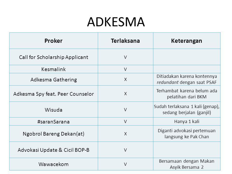 ADKESMA ProkerTerlaksanaKeterangan Call for Scholarship Applicant V Kesmalink V Adkesma Gathering X Ditiadakan karena kontennya redundant dengan saat