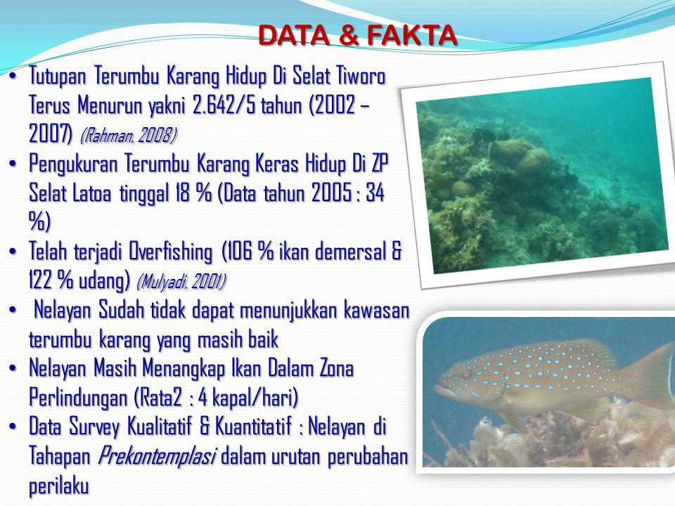Tutupan Terumbu Karang Hidup Di Selat Tiworo Terus Menurun yakni 2.642/5 tahun (2002 – 2007) (Rahman, 2008) Tutupan Terumbu Karang Hidup Di Selat Tiwo
