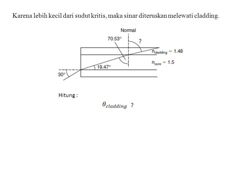 Hitung : Karena lebih kecil dari sudut kritis, maka sinar diteruskan melewati cladding. ? ?