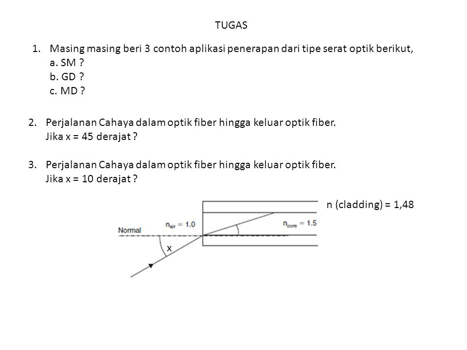 TUGAS 2. Perjalanan Cahaya dalam optik fiber hingga keluar optik fiber. Jika x = 45 derajat ? 3.Perjalanan Cahaya dalam optik fiber hingga keluar opti