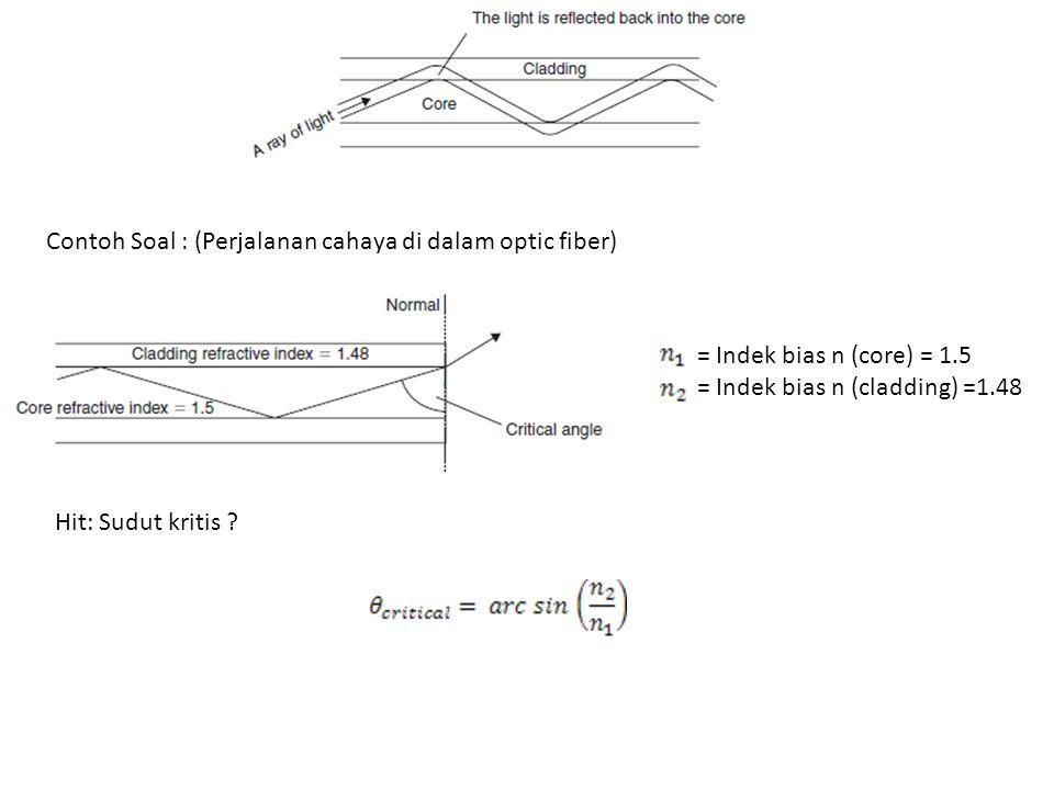 Contoh Soal : (Perjalanan cahaya di dalam optic fiber) = Indek bias n (core) = 1.5 = Indek bias n (cladding) =1.48 Hit: Sudut kritis ?