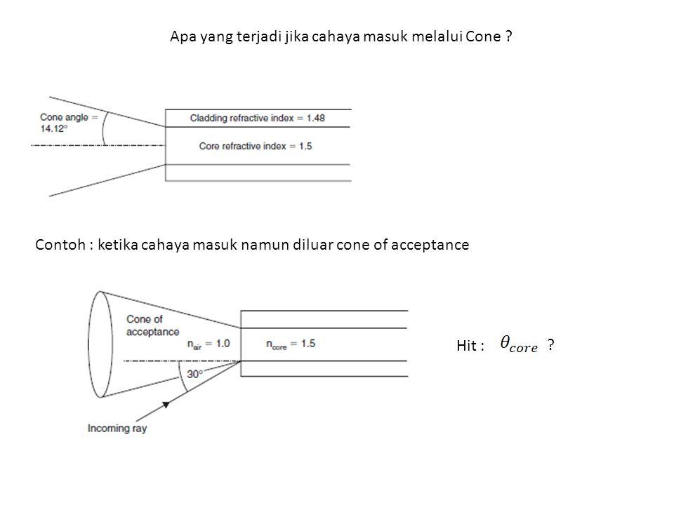 Apa yang terjadi jika cahaya masuk melalui Cone ? Contoh : ketika cahaya masuk namun diluar cone of acceptance Hit : ?