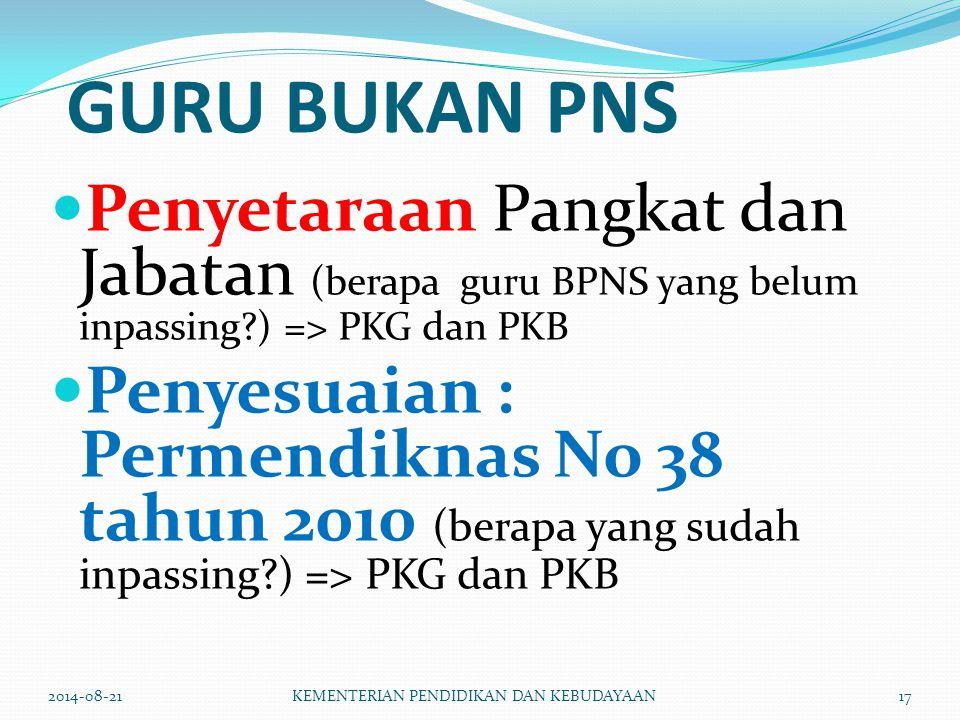 GURU BUKAN PNS Penyetaraan Pangkat dan Jabatan (berapa guru BPNS yang belum inpassing?) => PKG dan PKB Penyesuaian : Permendiknas No 38 tahun 2010 (be
