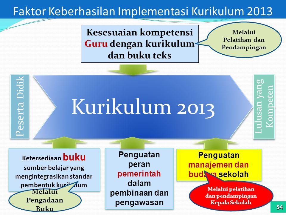 Peserta Didik Lulusan yang Kompeten Penguatan peran pemerintah dalam pembinaan dan pengawasan Penguatan manajemen dan budaya sekolah Kesesuaian kompet
