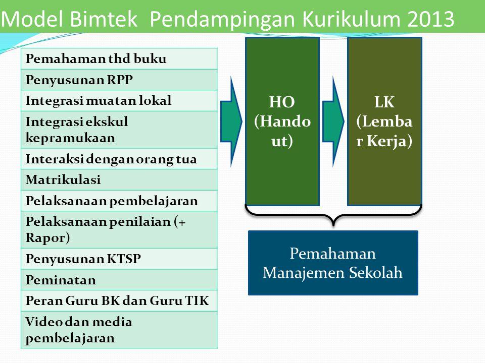 Model Bimtek Pendampingan Kurikulum 2013 HO (Hando ut) LK (Lemba r Kerja) Pemahaman Manajemen Sekolah Pemahaman thd buku Penyusunan RPP Integrasi muat
