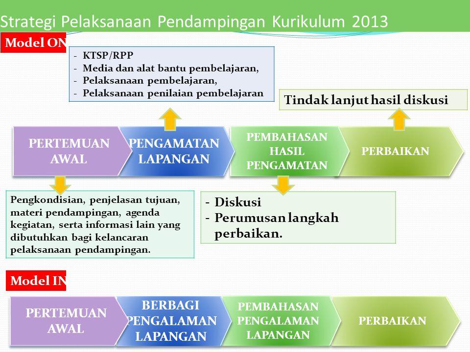 PERBAIKAN PEMBAHASAN HASIL PENGAMATAN Strategi Pelaksanaan Pendampingan Kurikulum 2013 PENGAMATAN LAPANGAN PERTEMUAN AWAL PERTEMUAN AWAL Pengkondisian