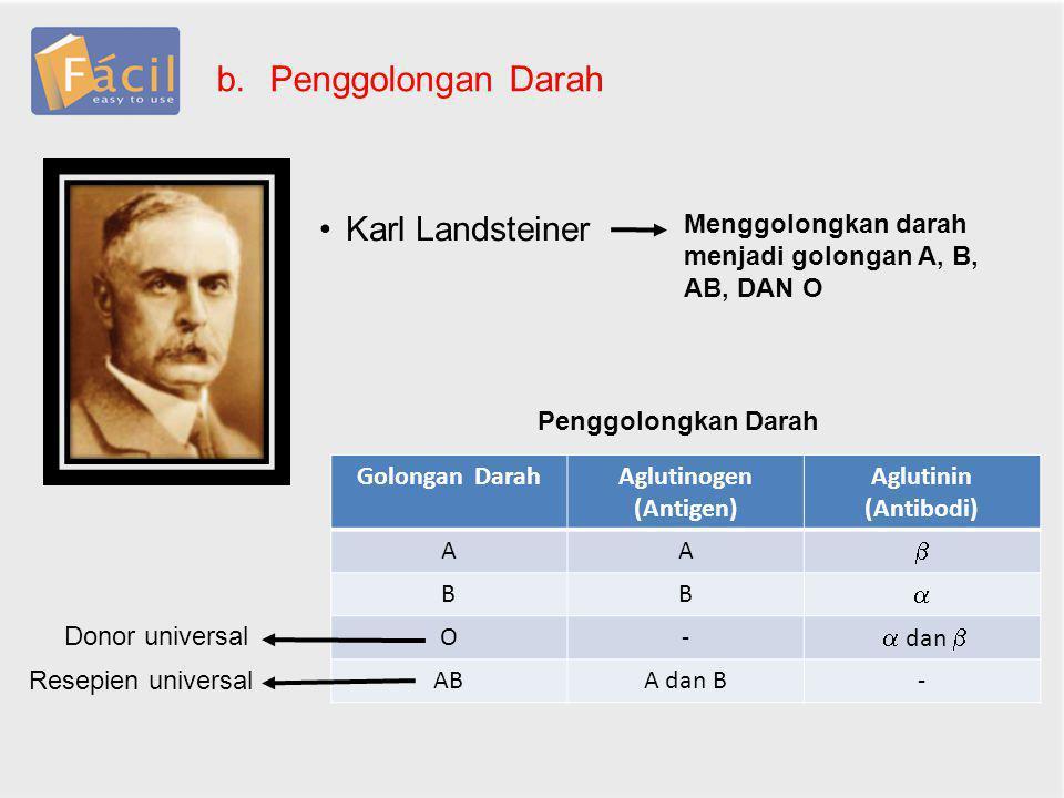 b.Penggolongan Darah Karl Landsteiner Menggolongkan darah menjadi golongan A, B, AB, DAN O Golongan DarahAglutinogen (Antigen) Aglutinin (Antibodi) AA