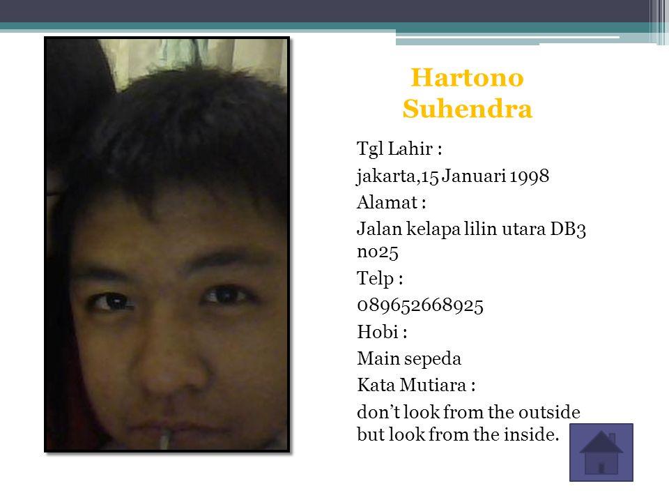 Felicia Stella Lukita Murti Tgl Lahir : Jakarta, 1 July 1999 Alamat : Jl.