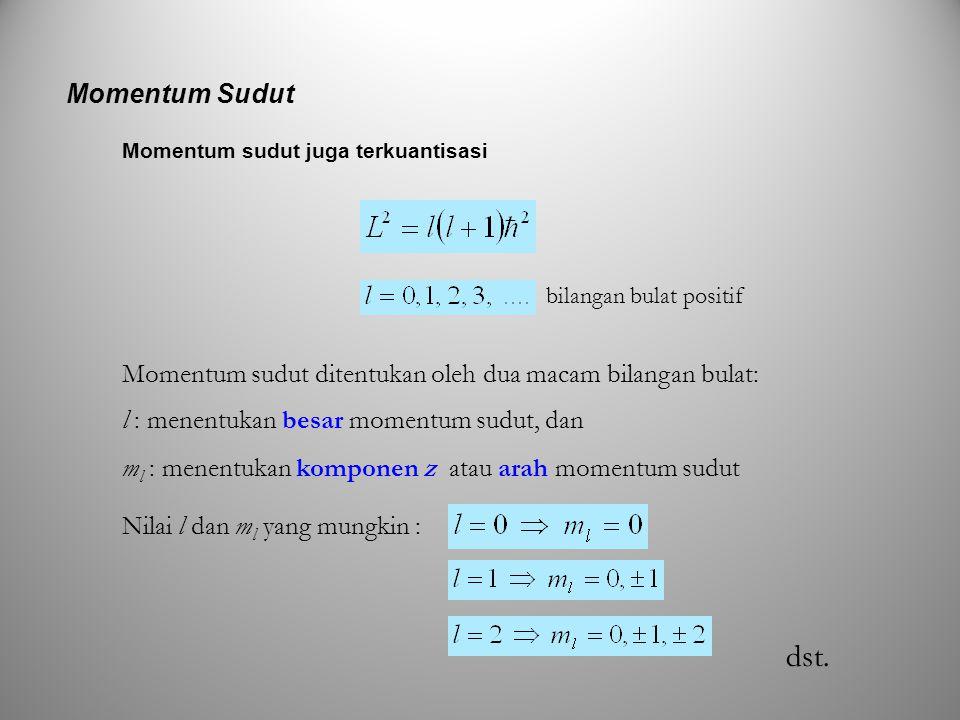 Momentum Sudut Momentum sudut juga terkuantisasi bilangan bulat positif l : menentukan besar momentum sudut, dan m l : menentukan komponen z atau arah