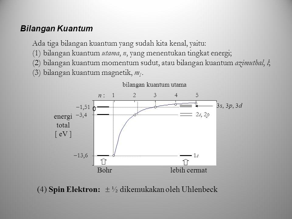Ada tiga bilangan kuantum yang sudah kita kenal, yaitu: (1)bilangan kuantum utama, n, yang menentukan tingkat energi; (2)bilangan kuantum momentum sud