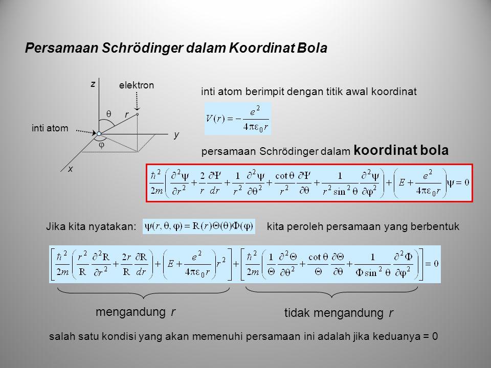 persamaan Schrödinger dalam koordinat bola r   x y z elektron inti atom inti atom berimpit dengan titik awal koordinat mengandung r tidak mengandung