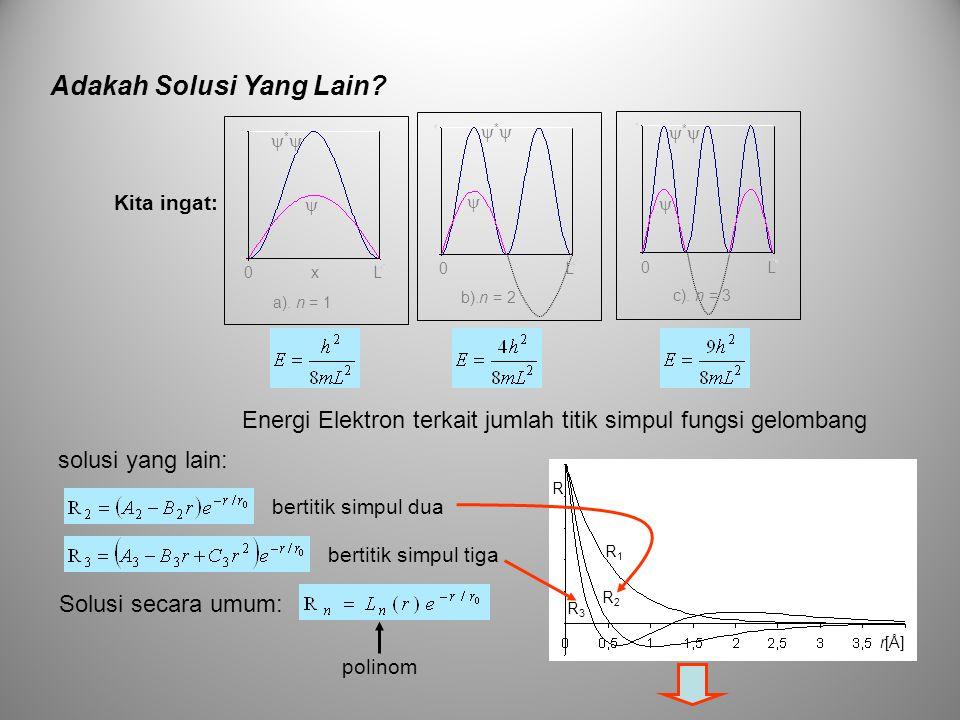 Adakah Solusi Yang Lain? solusi yang lain: Solusi secara umum: **  0 L b).n = 2 0 x L  ** a). n = 1 **  0 L c). n = 3 Kita ingat: Energ