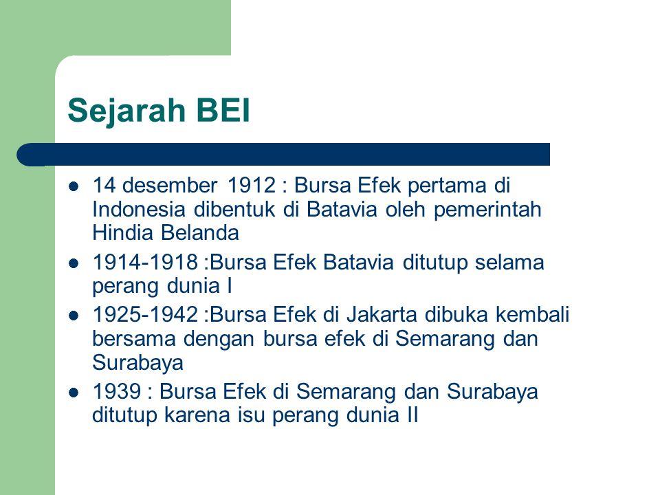 Sejarah BEI 14 desember 1912 : Bursa Efek pertama di Indonesia dibentuk di Batavia oleh pemerintah Hindia Belanda 1914-1918 :Bursa Efek Batavia ditutup selama perang dunia I 1925-1942 :Bursa Efek di Jakarta dibuka kembali bersama dengan bursa efek di Semarang dan Surabaya 1939 : Bursa Efek di Semarang dan Surabaya ditutup karena isu perang dunia II