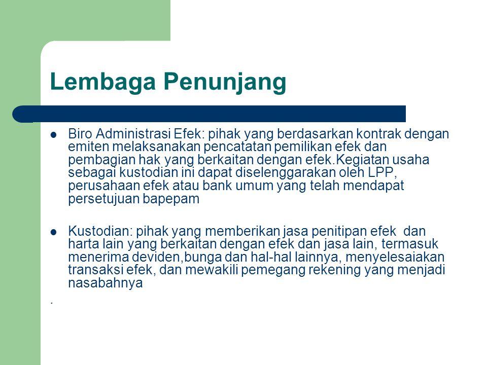 Lembaga Penunjang Biro Administrasi Efek: pihak yang berdasarkan kontrak dengan emiten melaksanakan pencatatan pemilikan efek dan pembagian hak yang b