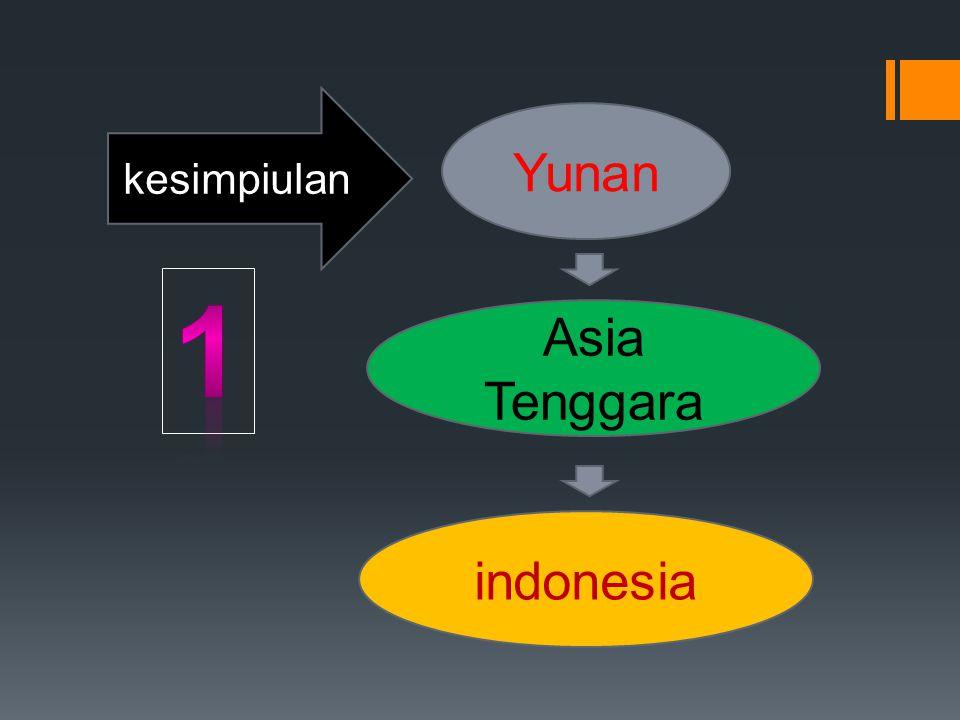 Yunan Asia Tenggara indonesia kesimpiulan