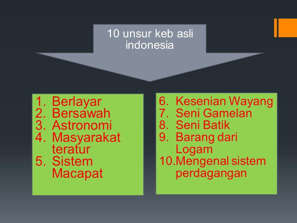 10 unsur keb asli indonesia 1.Berlayar 2.Bersawah 3.Astronomi 4.Masyarakat teratur 5.Sistem Macapat 6.Kesenian Wayang 7.Seni Gamelan 8.Seni Batik 9.Ba