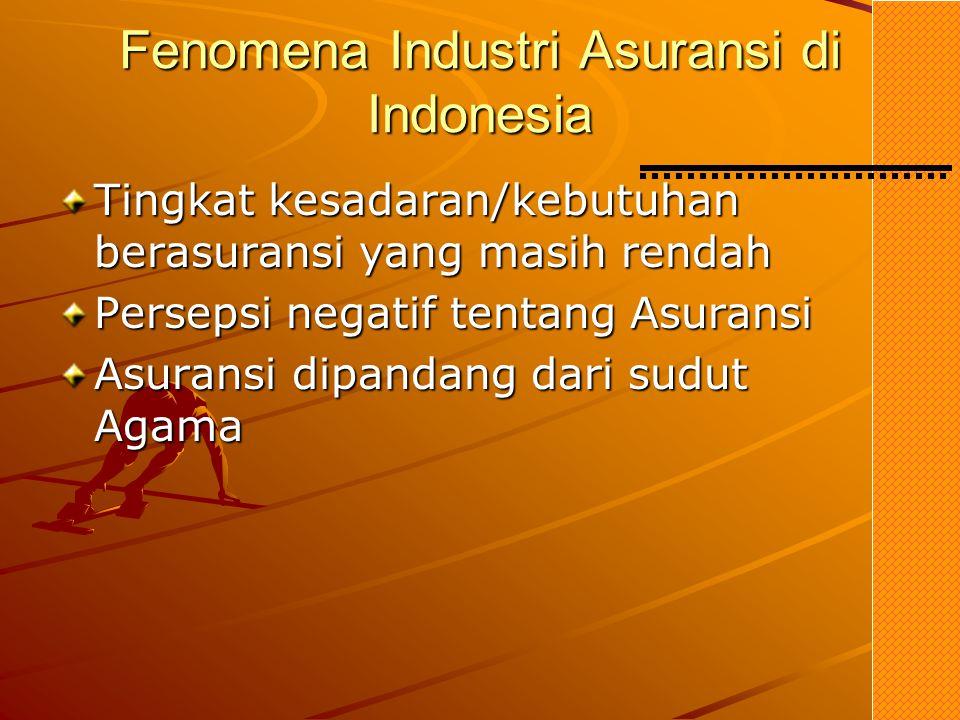 Penutupan Obyek Asuransi Harus berdasarkan pada kebebasan memilih dari si tertanggung Hanya dapat dilakukan pada Perusahaan Asuransi yang memiliki izin usaha, kecuali: –Tidak ada perusahaan asuransi di Indonesia, baik secara sendiri-sendiri maupun bersama-sama yang memiliki kemampuan menahan Risiko atas obyek tersebut –Tidak ada perusahaan asuransi yang bersedia melakukan penutupan asuransi atas obyek tersebut –Pemilik obyek tersebut bukan warga negara Indonesia atau bukan badan hukum Indonesia Back