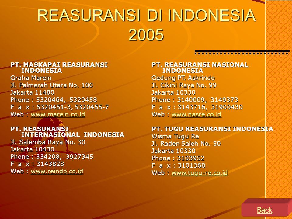 Perusahaan Reasuransi di Indonesia (Tahun 1999) Reasuransi Umum Indonesia Maskapai Reasuransi Indonesia Reasuransi Nasional Indonesia Reasuransi Internasional Indonesia Reasuransi Tugu Indonesia