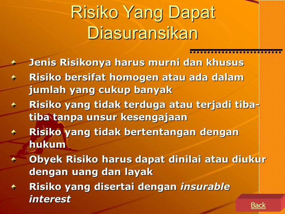 Risiko Yang Dapat Diasuransikan Jenis Risikonya harus murni dan khusus Risiko bersifat homogen atau ada dalam jumlah yang cukup banyak Risiko yang tidak terduga atau terjadi tiba- tiba tanpa unsur kesengajaan Risiko yang tidak bertentangan dengan hukum Obyek Risiko harus dapat dinilai atau diukur dengan uang dan layak Risiko yang disertai dengan insurable interest Back
