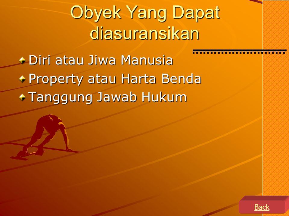Obyek Yang Dapat diasuransikan Diri atau Jiwa Manusia Property atau Harta Benda Tanggung Jawab Hukum Back