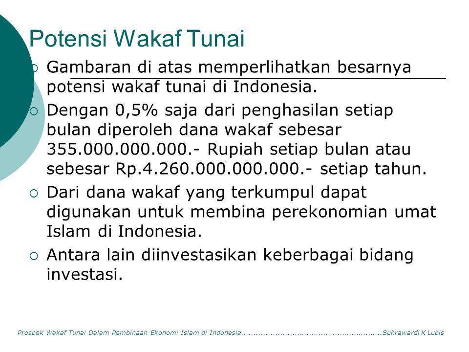 Potensi Wakaf Tunai  Gambaran di atas memperlihatkan besarnya potensi wakaf tunai di Indonesia.  Dengan 0,5% saja dari penghasilan setiap bulan dipe