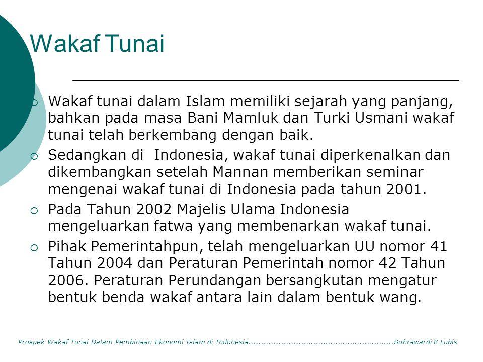 Wakaf Tunai  Wakaf tunai dalam Islam memiliki sejarah yang panjang, bahkan pada masa Bani Mamluk dan Turki Usmani wakaf tunai telah berkembang dengan