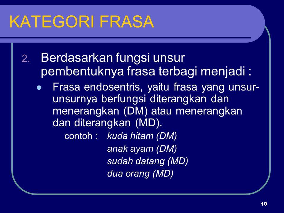 10 KATEGORI FRASA 2. Berdasarkan fungsi unsur pembentuknya frasa terbagi menjadi : Frasa endosentris, yaitu frasa yang unsur- unsurnya berfungsi diter