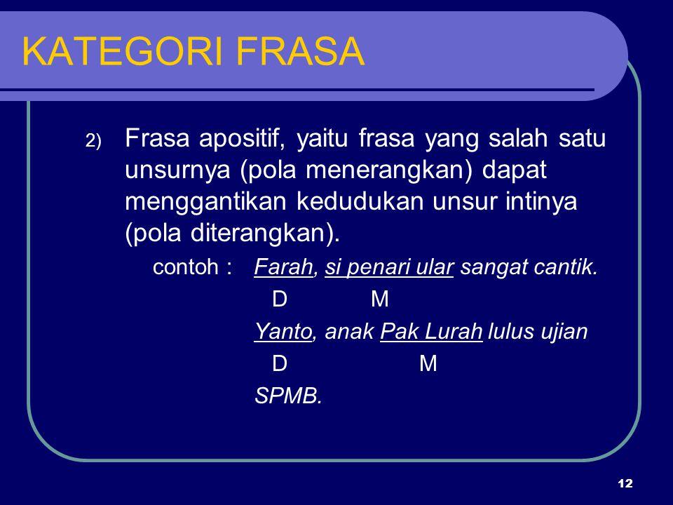 12 KATEGORI FRASA 2) Frasa apositif, yaitu frasa yang salah satu unsurnya (pola menerangkan) dapat menggantikan kedudukan unsur intinya (pola diterang