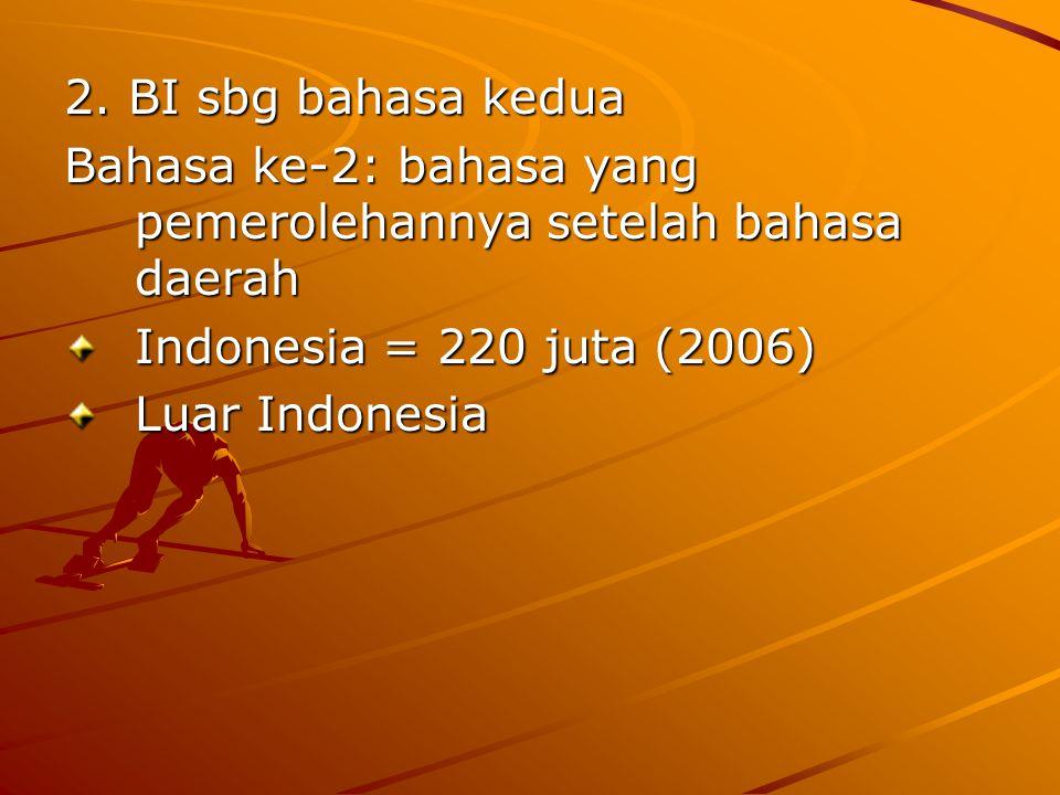 Luas Penyebaran BI 1.Tersebar di seluruh Indonesia: 220 juta 2.Tersebar di luar negeri: Brunei BruneiMalaysiaAustralia Timor Leste BelandaRusiaJepang