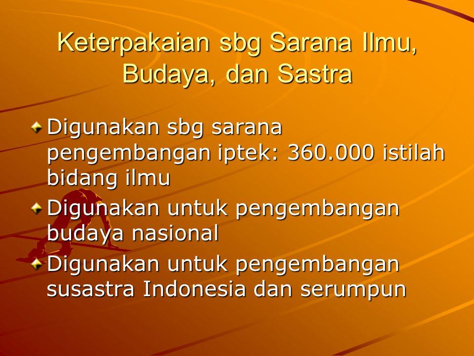 RAGAM BAHASA INDONESIA BI TULIS LISAN TIDAK BAKU BAKU TIDAK BAKU NASIONAL DAERAH SOSIAL FUNGSIONAL Komunikasi Hukum Ekonomi Militer Agama Dll.