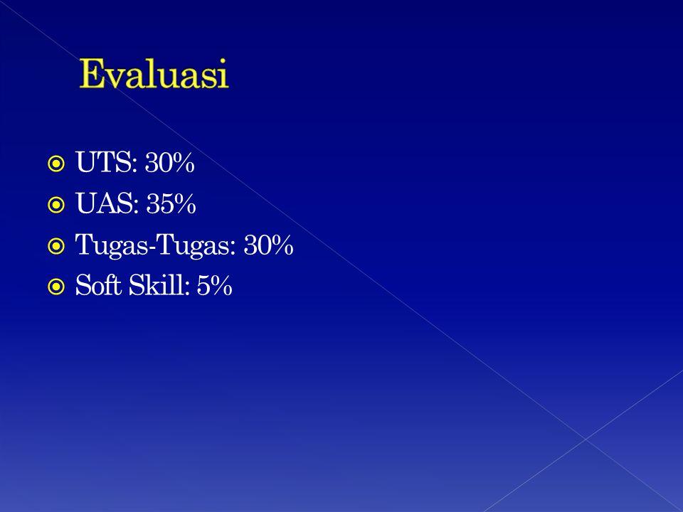  UTS: 30%  UAS: 35%  Tugas-Tugas: 30%  Soft Skill: 5%