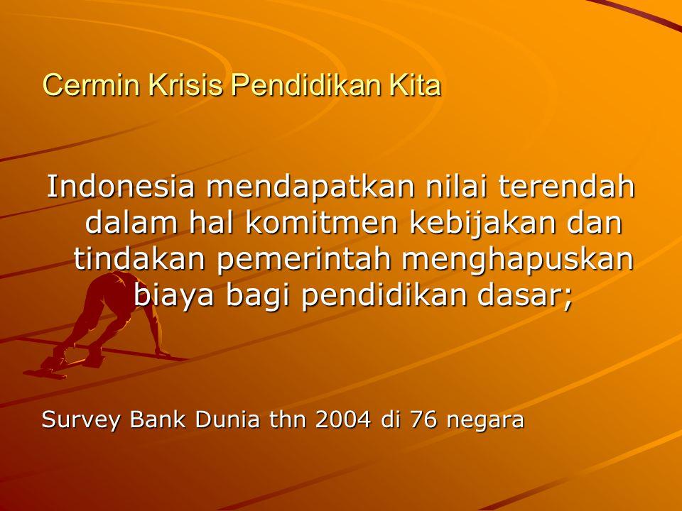 Cermin Krisis Pendidikan Kita Indonesia mendapatkan nilai terendah dalam hal komitmen kebijakan dan tindakan pemerintah menghapuskan biaya bagi pendid