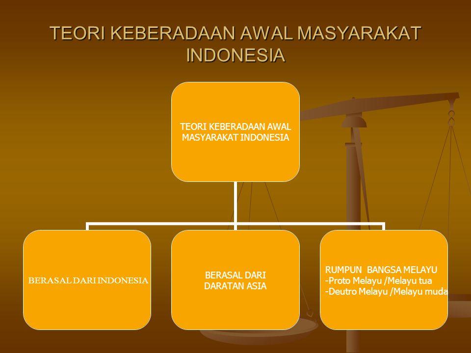 TEORI KEBERADAAN AWAL MASYARAKAT INDONESIA TEORI KEBERADAAN AWAL MASYARAKAT INDONESIA BERASAL DARI INDONESIA BERASAL DARI DARATAN ASIA RUMPUN BANGSA M