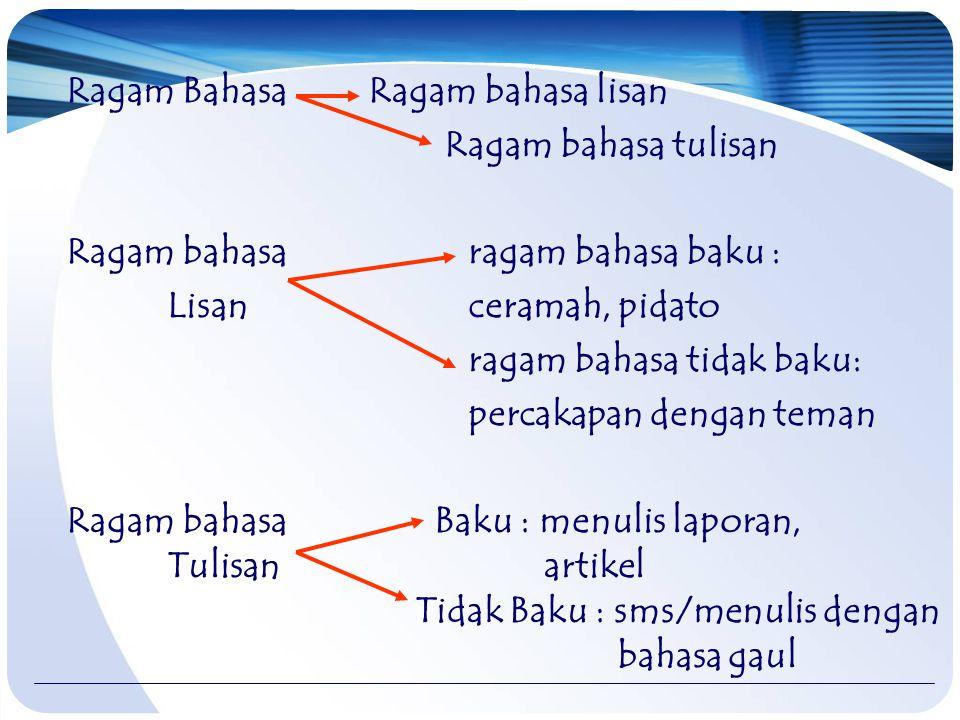 RAGAM BAHASA INDONESIA BI TULIS LISAN TIDAK BAKU BAKU TIDAK BAKU NASIONAL DAERAH SOSIAL FUNGSIONAL Komunikasi Hukum Ekonomi Militer Agama Dll. Seragam