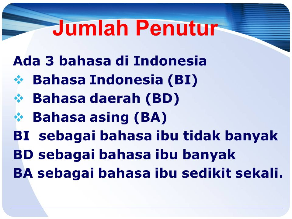 LOGO RAGAM BAHASA INDONESIA Penting Tidaknya Bahasa Indonesia 1.Jumlah Penutur 2.Luas Penyebarannya 3.Keterpakaian sebagai Sarana Ilmu, Budaya, dan Sa