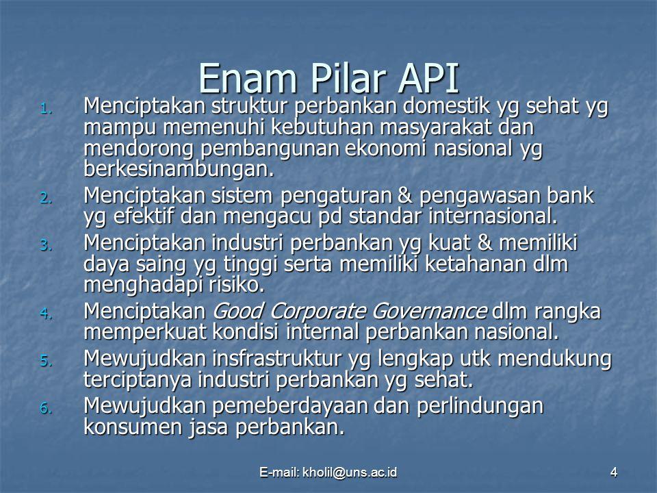 E-mail: kholil@uns.ac.id4 Enam Pilar API 1. Menciptakan struktur perbankan domestik yg sehat yg mampu memenuhi kebutuhan masyarakat dan mendorong pemb