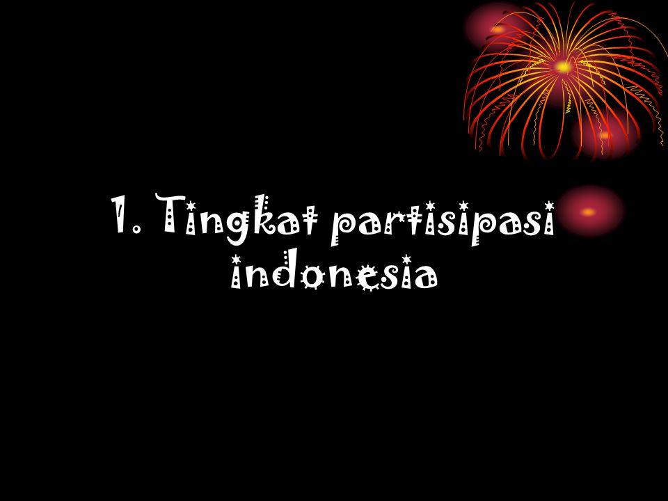 1. Tingkat partisipasi indonesia
