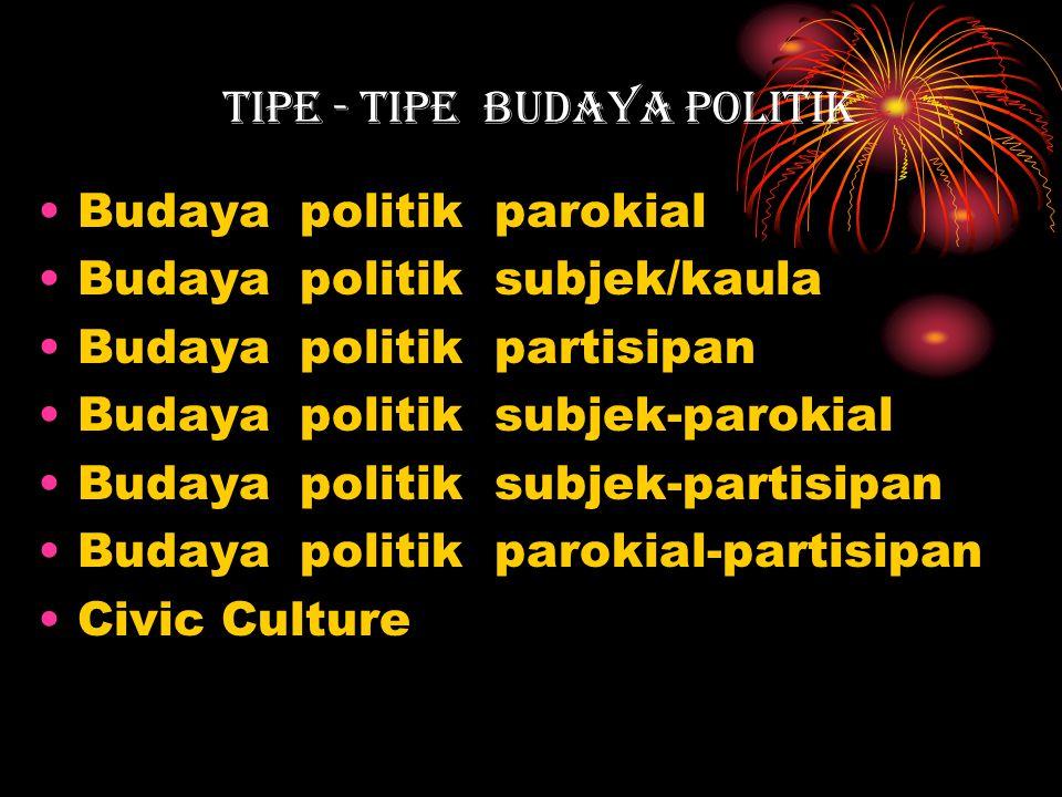 TIPE - TIPE BUDAYA POLITIK Budaya politik parokial Budaya politik subjek/kaula Budaya politik partisipan Budaya politik subjek-parokial Budaya politik subjek-partisipan Budaya politik parokial-partisipan Civic Culture